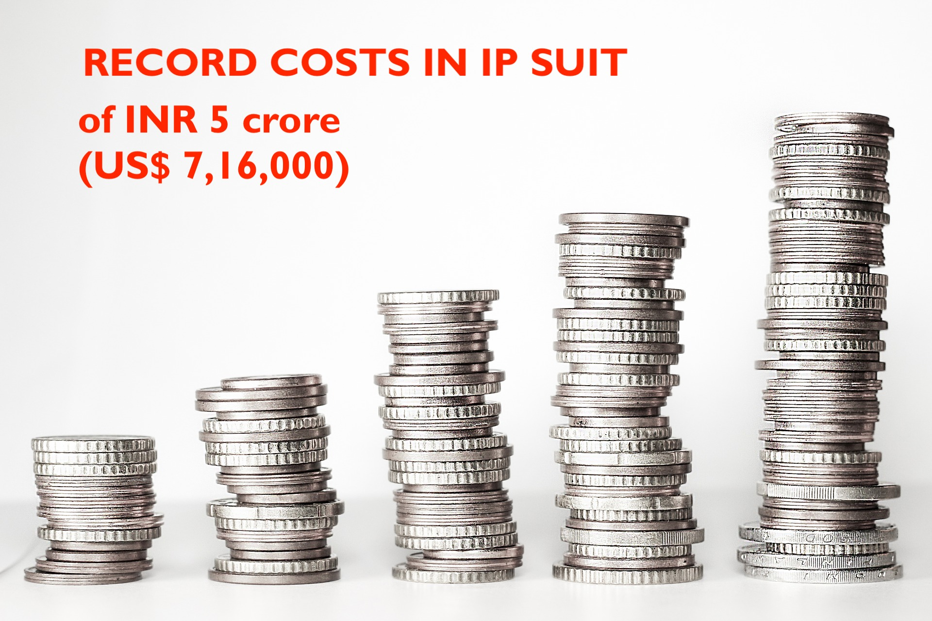 Record Costs of INR 50 million (US$ 7,16,000) In IP Suit